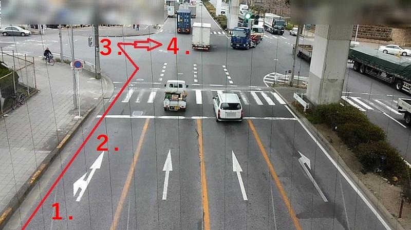 二段階右折の方法